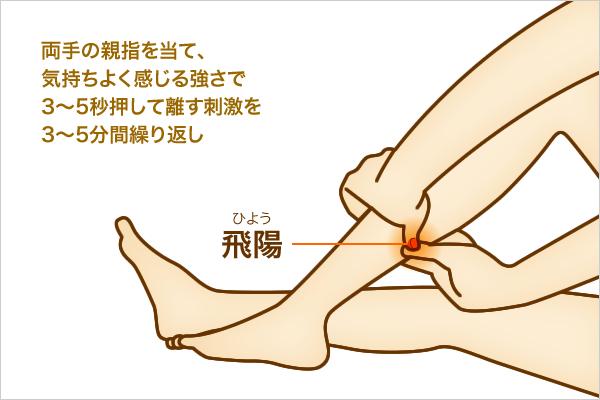 擁有一雙不會疲憊的鐵腿♡簡單的方法③ 「按壓飛陽穴道」